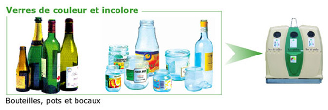 tl_files/images/proprete/verres-couleurs-incolore.jpg