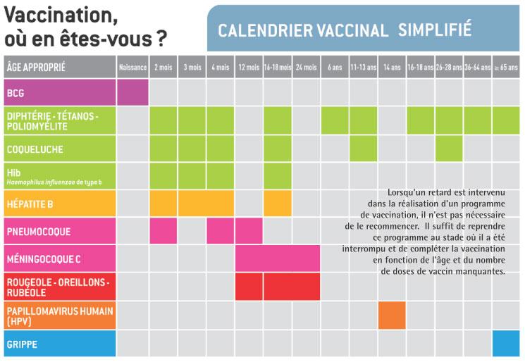 Vacciner son enfant : guide pratique